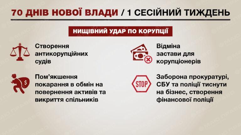 Схема отзыва депутатов